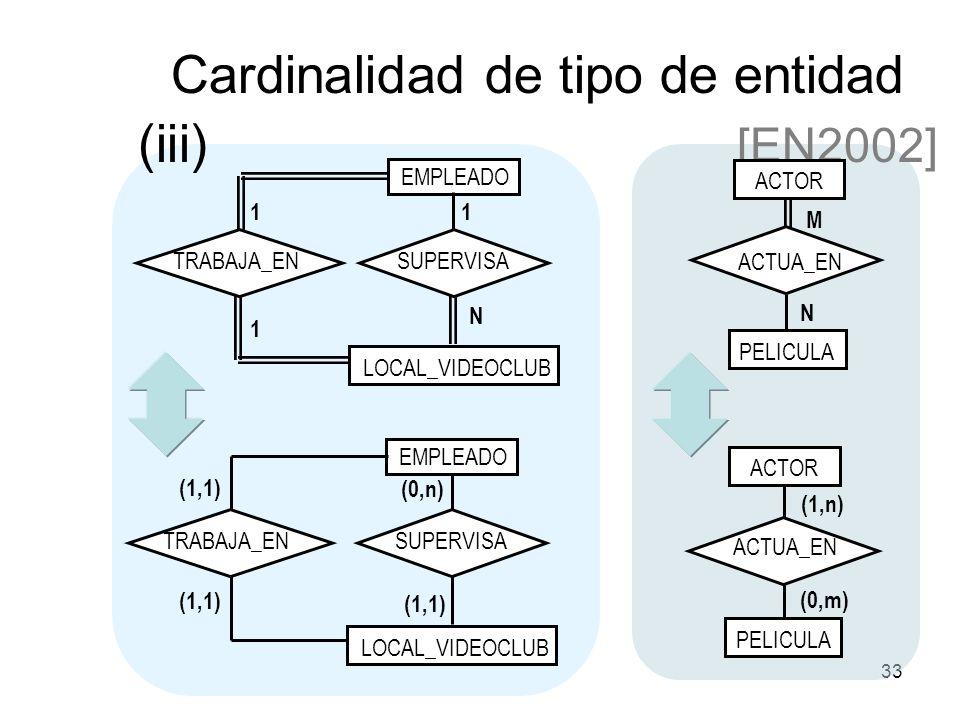 Cardinalidad de tipo de entidad (iii) [EN2002]